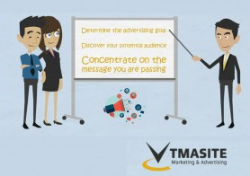 Conceptualize Advertisements